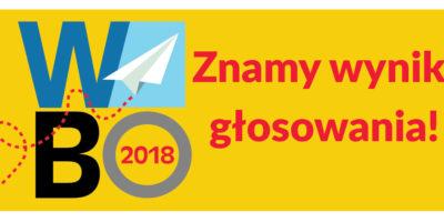 Znamy zwycięskie projekty Wołomińskiego Budżetu Obywatelskiego 2018