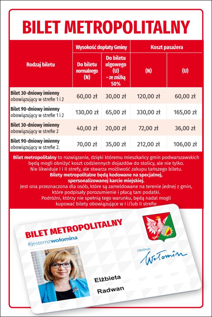 Bilet metropolitalny i Wołomińska Karta Mieszkańca