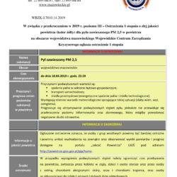 Poziom III - Ostrzeżenie 1 PM2,5 i PM10 - 18 kwietnia  2019