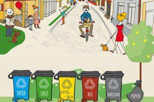 Poznaj zasady poprawnej segregacji odpadów!