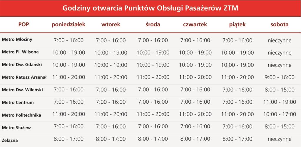 Nowe godziny otwarcia POP-ów WTP od 26.03.20