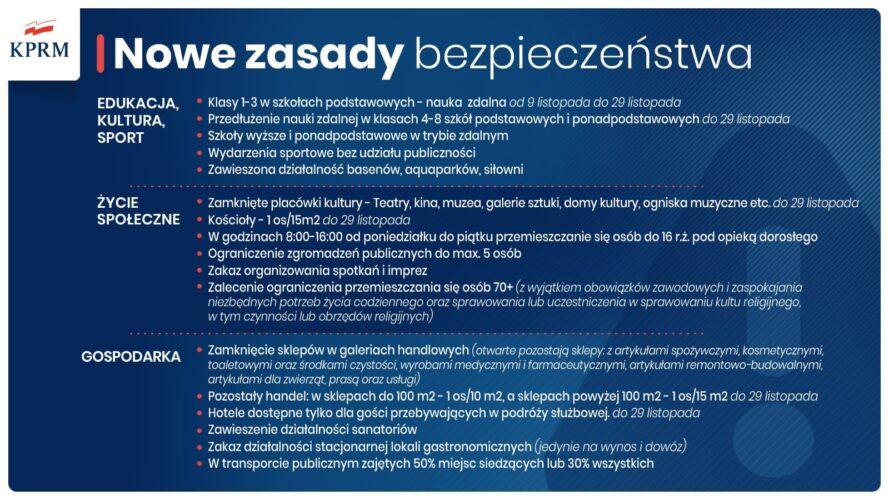 Niebieska infografika KPRM z nowymi zasadami bezpieczeństwa - walka z koronawirusem