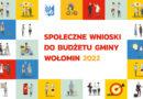Raport z konsultacji Społecznych Wniosków 2022