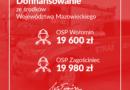 grafika z informacją o dofinansowaniu dla OSP Wołomin i OSP Zagościniec