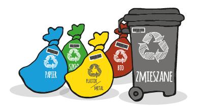 Kody kreskowe na odpady